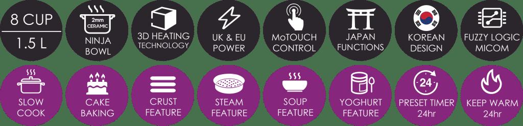 Sakura multifunction rice cooker description icons